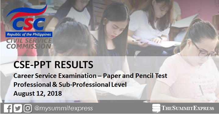 FULL RESULTS: Civil Service Exam August 2018 CSE-PPT list of passers, top 10