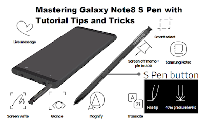 Mastering Galaxy Note8 S Pen