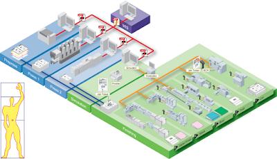 virtual print factory