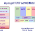 TCP/IP: Explored and Explained