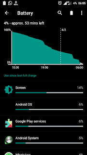 OnePlus X - Ketahanan baterai