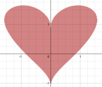 Equations En Forme De Coeur