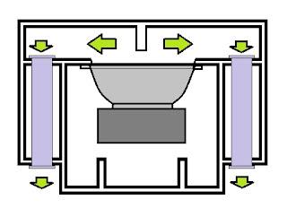 Box speaker dengan transmision Line pipa PVC Paralon