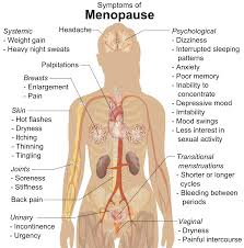 menopause-symptoms-in-hindi