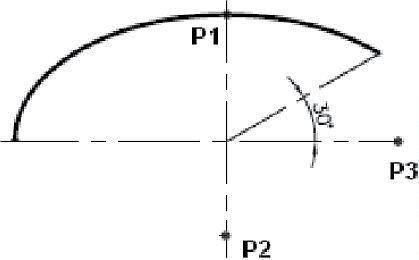 CADian繪製曲線物件