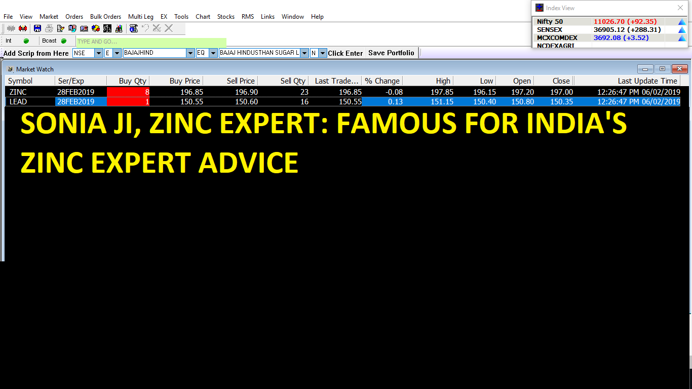 Wednesday 6 February 2019 Mcx Free Tips Watch Our Daily 1 Live Zinc Call Between 11 To 11 10