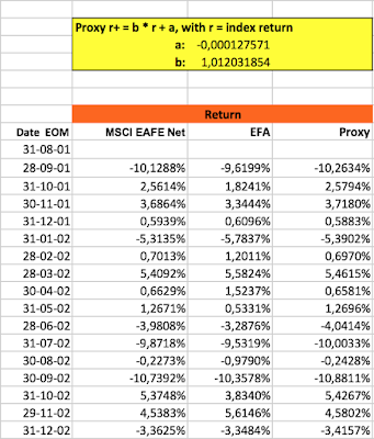 TrendXplorer: Index Mapping For ETF Proxies