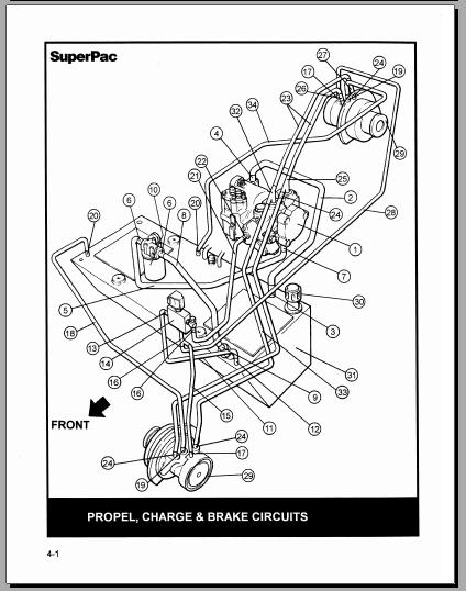 Free Automotive Manuals: SUPERPAC COMPACTION A421/A471