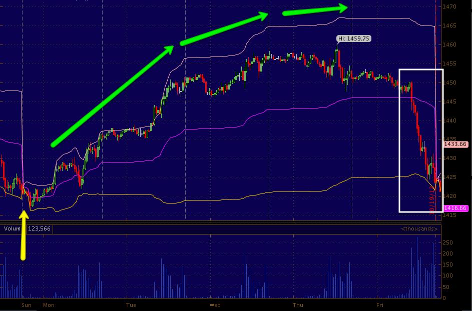Vwap trading strategy nifty : 15 min chart forex strategy
