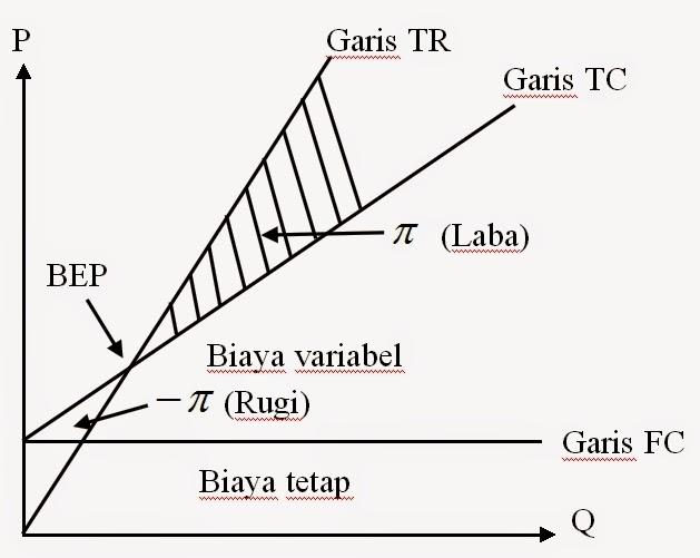 Contoh Soal Dan Jawaban Tentang Hukum Newton 1 2 3 Contoh Waouw