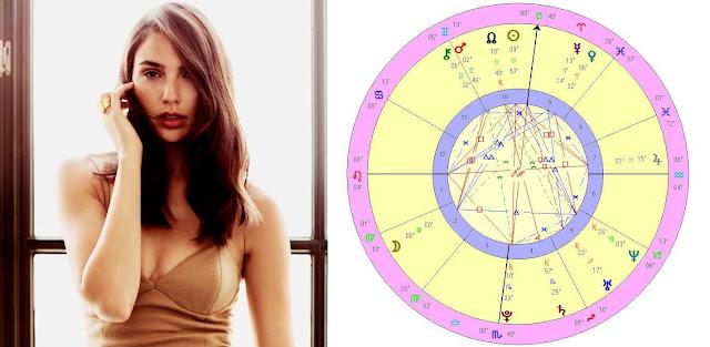 Wiki GAL GADOT birth chart personality traits horoscope zone