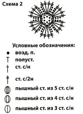 """Шапочка «Нежная».  Hat """"Gentle"""""""