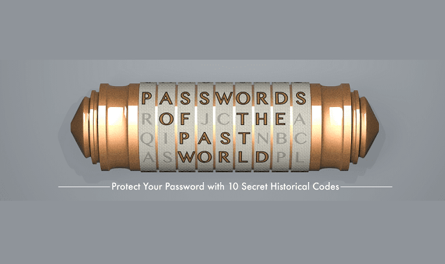 Passwords Of The Past World