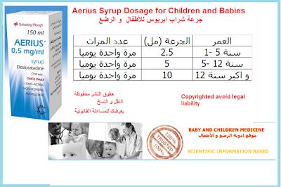 ديسلوراتادين شراب للتحسس للرضع و الاطفال أدوية الأطفال و الرضع اسئلة و اجابات