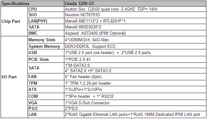 Gaida S200 G1 Microserver Specifications