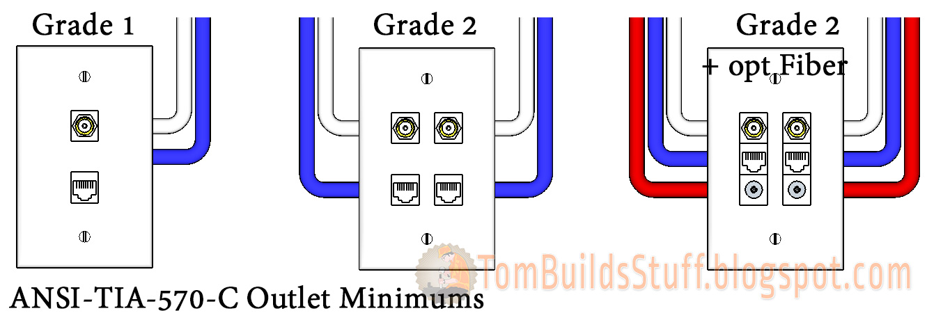residential keystone wall plate configurations ethernet punch down diagram keystone cat5e wiring diagram #45