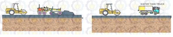 metode pemadatan tanah