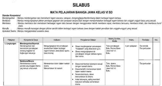 Silabus Bahasa Jawa Sd Mi Kelas 1 2 3 4 5 6 Docx Sch Paperplane