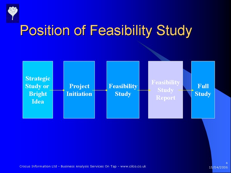 feasibility study of software engineering