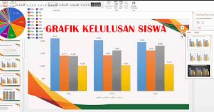 Pembuatan Grafik Kelulusan Siswa dengan Excel