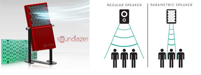 Beam Your Sound With The Soundlazer