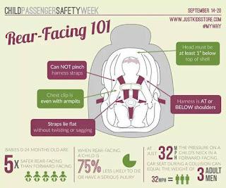Car Safety Parenting Pediatrician