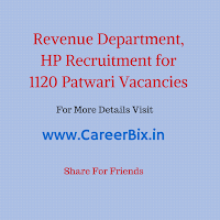 Revenue Department, HP Recruitment for 1120 Patwari Vacancies