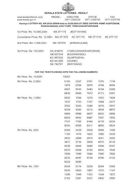Official result of Kerala lottery Karunya_KR-257