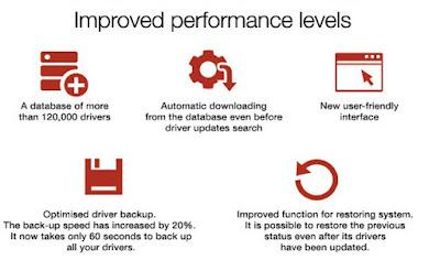 Driver Genius Professional 16 Features