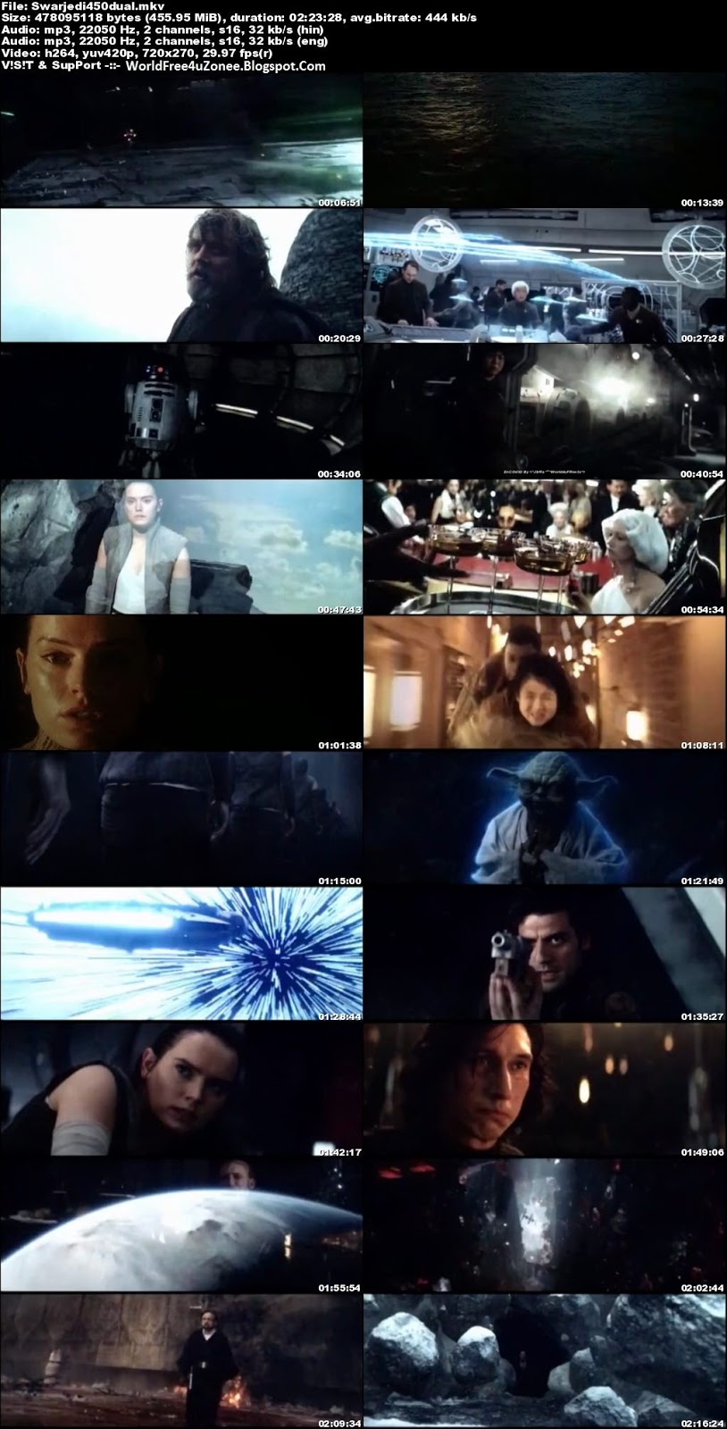 Star Wars The Last Jedi (2017) Dual Audio HDCAM 480p 400MB Full Movie Free Download And Watch Online Latest Hollywood Dual Audio Hindi Dubbed Movies 2017 Free At WorldFree4uZonee.Blogspot.Com