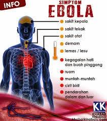 Simptom Ebola Sama Seperti Demam Denggi