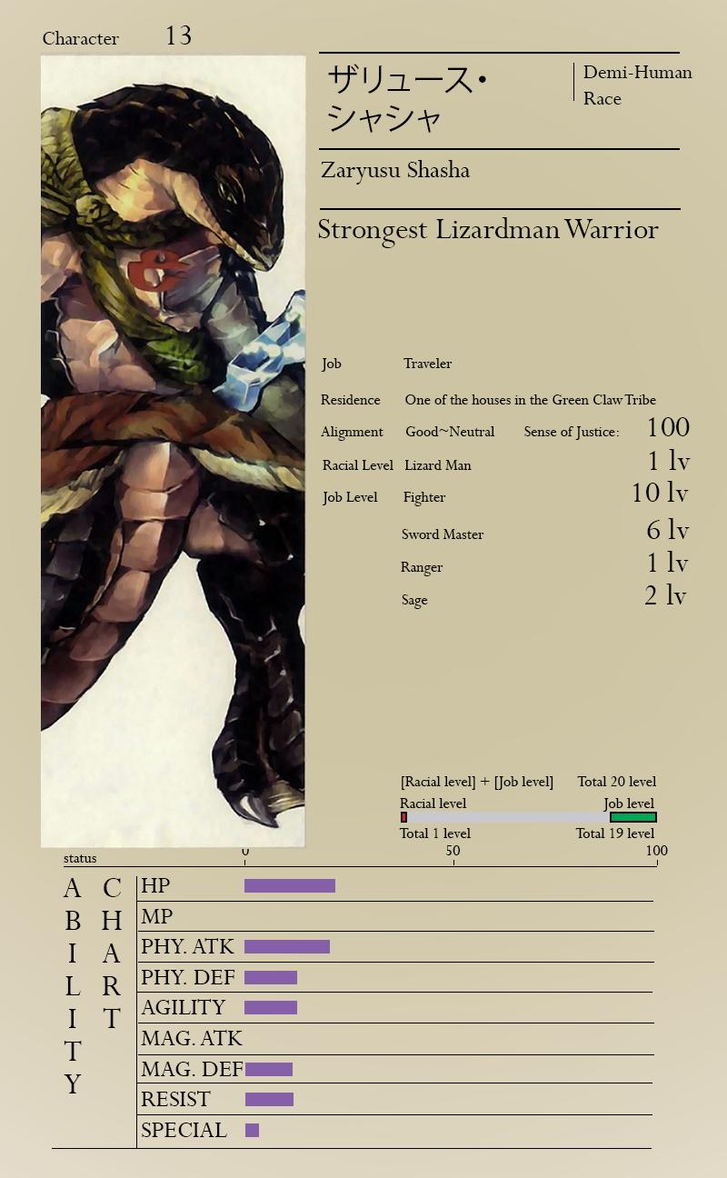 Skythewood translations: Overlord Translated Character Sheets