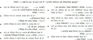Indian Constitution Notes for UPSC, SSC and other competitive Exams in Hindi