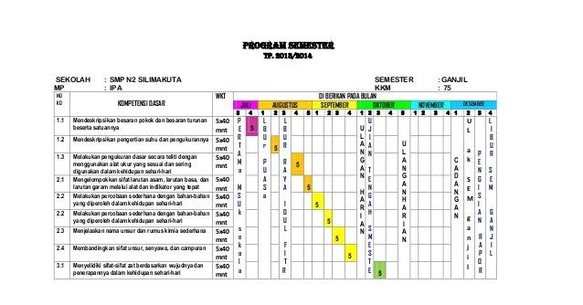 Program Tahunan Bahasa Inggris Kelas 8 Kurikulum 2013 Tentang Tahun