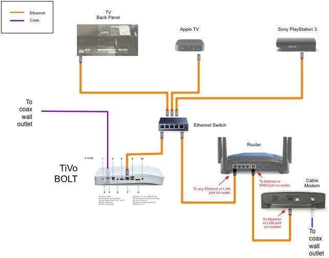 Apple Tv Wiring Diagram circuit diagram template