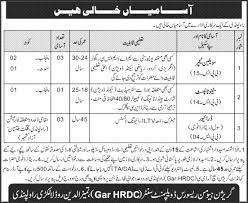 Garrison Human Resource Development Centre Gujranwala Jobs 2020 HRDC Latest