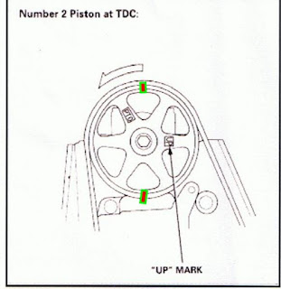 sincronizar-piston-2