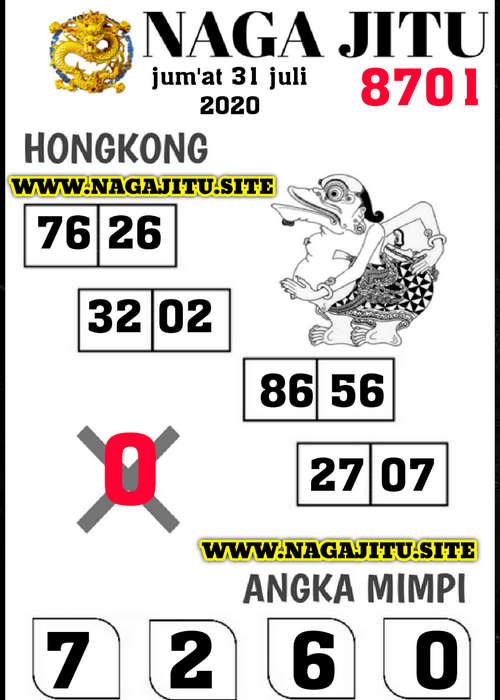 Kode syair Hongkong Jumat 31 Juli 2020 185
