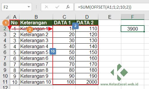 Contoh Rumus Offset Excel