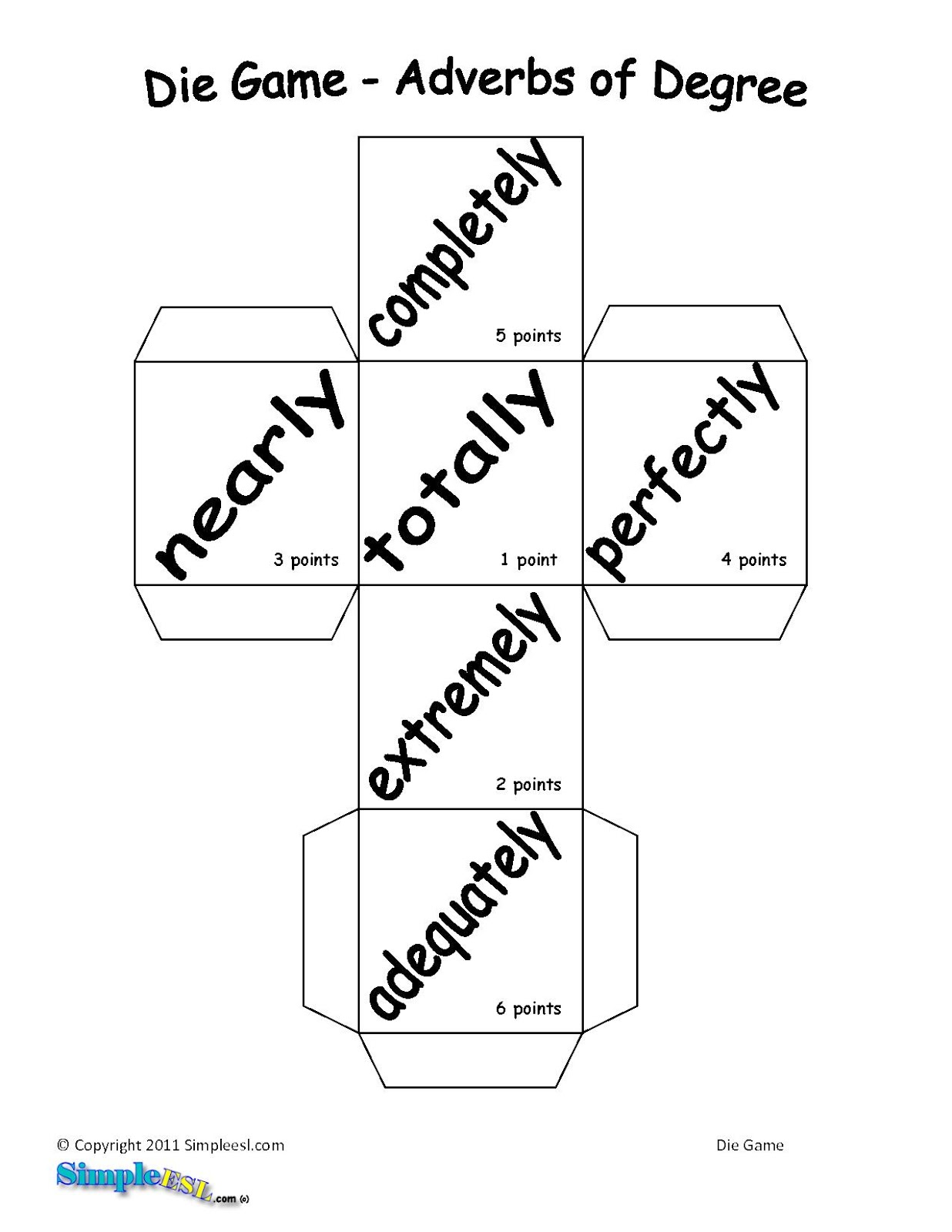 Adverbs Adverbs Of Degree Or Quantity