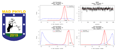 Understanding Bayesian Inference with a simple example in R