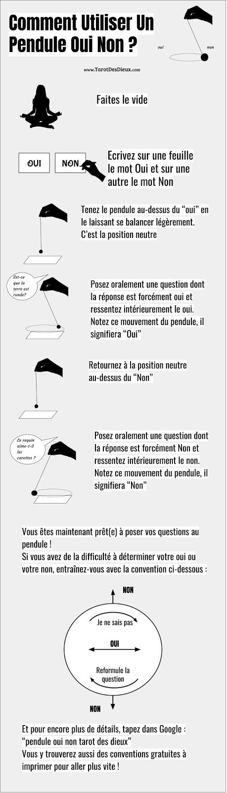 #infographie pour apprendre à se servir d'un pendule oui non. #tutoriel #voyance #infographic
