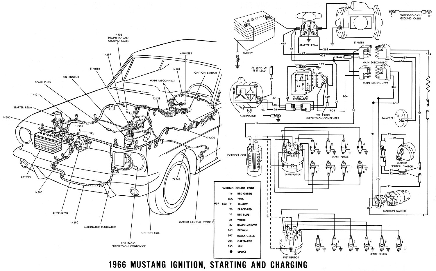 Wiring Diagrams For 1990 Cadillac Block Diagram Explanation 1968 Dash Lelu S 66 Mustang 1966 Ignition 4 5 Engine