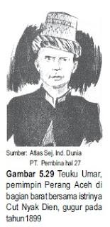 Jalannya Perlawanan Rakyat Aceh 1