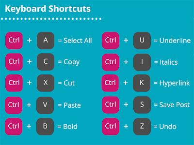 Useful Windows 10 Shortcuts You Should Be Using - mymemotips