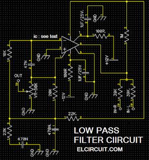 Low pass filters using IC 4558,TL072, TL062, LF353