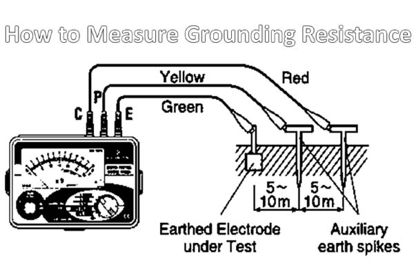 Are the grounding systems that nosotros installed right  The Correct Way to Measure Grounding resistance