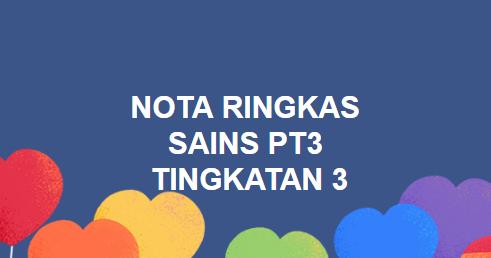 Blog Sains Pt3 Nota Ringkas Sains Pt3 Tingkatan 3