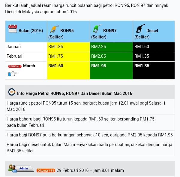 Harga Minyak Petrol Turun 15 Sen Mac 2016