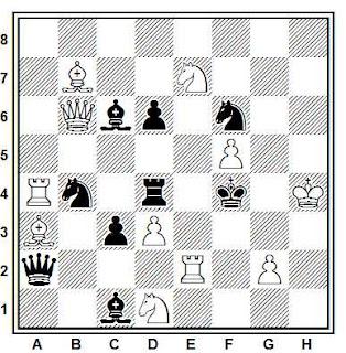 Problema de mate en 2 compuesto por Fridtjof M. Godager (Dagens Nyheter, 1931, 4º Premio)
